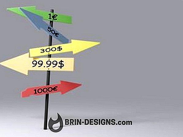 Kako implementirati vremensku politiku određivanja cijena